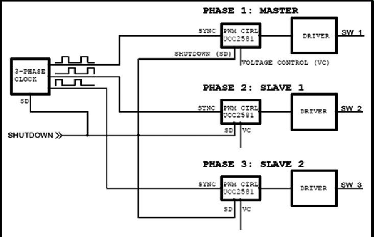 PWM control block diagram