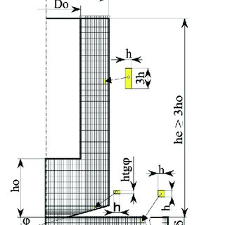 Schematic presentation of the weld zone by electric