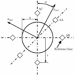 (PDF) Characteristics of Laser Welded Joints of HDT580X Steel