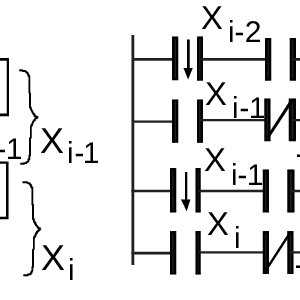 (PDF) Programming of Sequential System in Ladder Diagram
