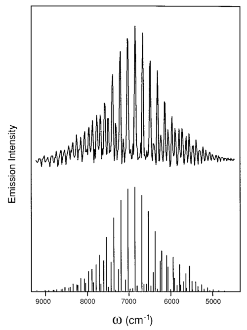 small resolution of the gas phase spectrum of the a x emission of iodine at 150 k the top