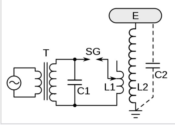 6. A unipolar Tesla Coil circuit designed by Tesla for WPT