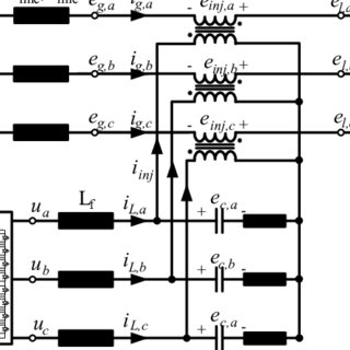 Input and load voltage duration begin to voltage sag