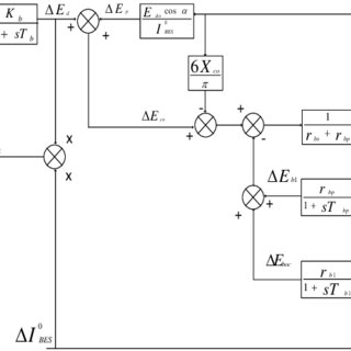 Block Diagram of Battery Energy Storage System [7
