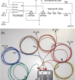 infrared ir transmitter for wireless optogenetic stimulation a circuit diagram of [ 850 x 1425 Pixel ]