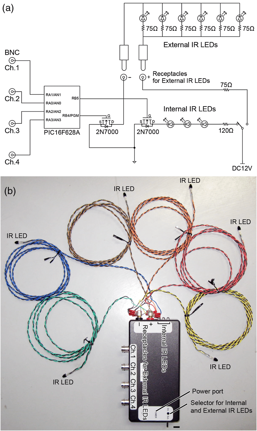 hight resolution of infrared ir transmitter for wireless optogenetic stimulation a circuit diagram of