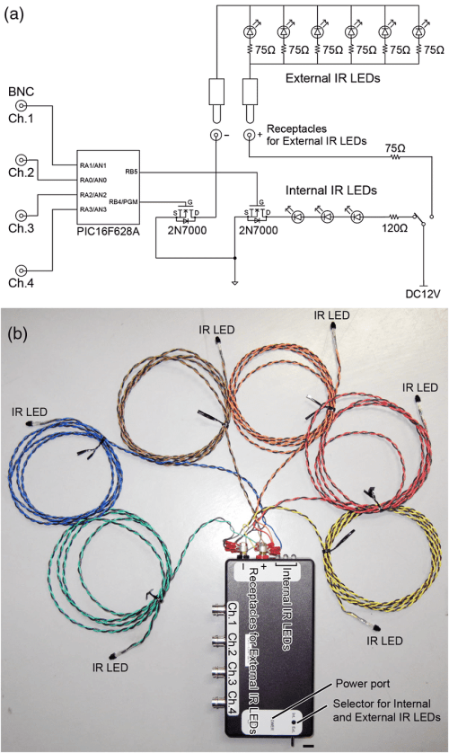 small resolution of infrared ir transmitter for wireless optogenetic stimulation a circuit diagram of