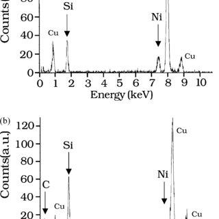 Schematic diagram of high power microwave plasma CVD
