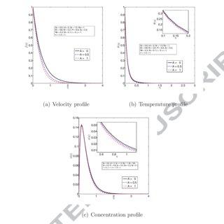 (a) Schematic diagram of AlN nanowire grown on GaN