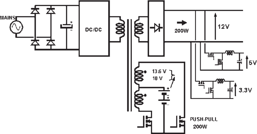 AC/DC converter with a UPS placed on the secondary. The