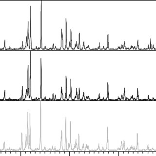 Positions of the solid phase P2, before and after