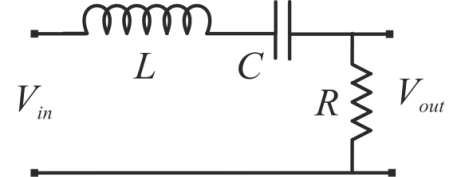 The circuit diagram of a band pass filter circuit, where L