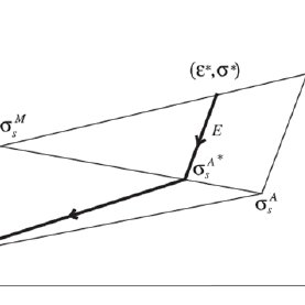 (PDF) User Manual of the UMAT Subroutine for an SMA strain