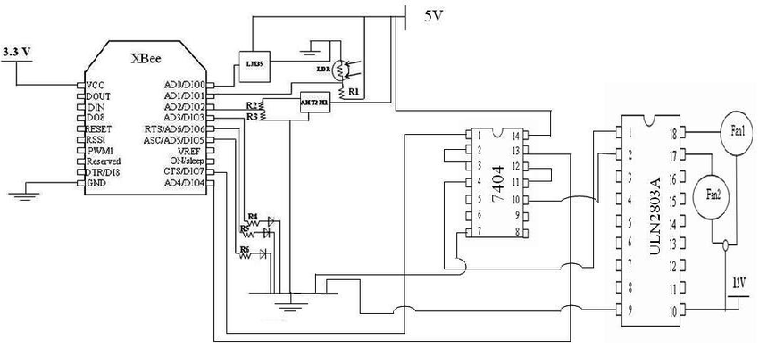Wireless Monitor and Control System for Greenhouse (PDF