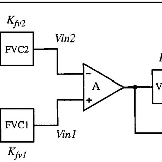 Folded cascode operational amplifier used in the design of