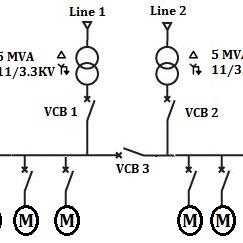 Single line diagram of the 400 kV interconnection Meeden