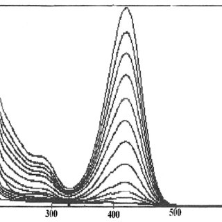 UV VIS electronic absorption spectra recorded in B R