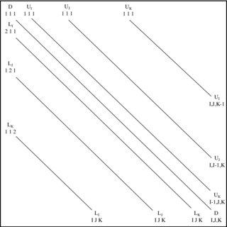 Mach number contours around the t106c nozzle guide vane