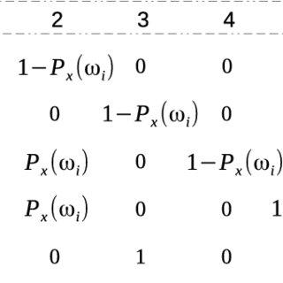 State transition matrix example