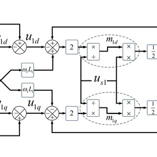 (PDF) Optimal control design for VSC-HVDC systems