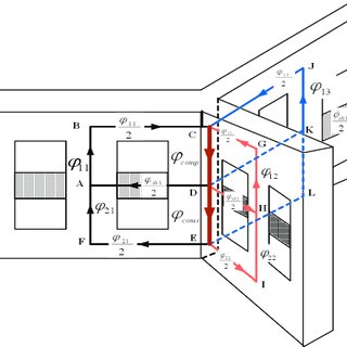 Distribution of fluxes in the magnetic circuit of the new