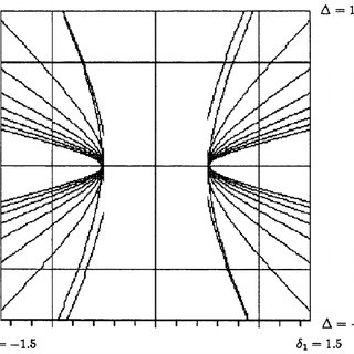Stability chart of the QP Mathieu equation (1) obtained