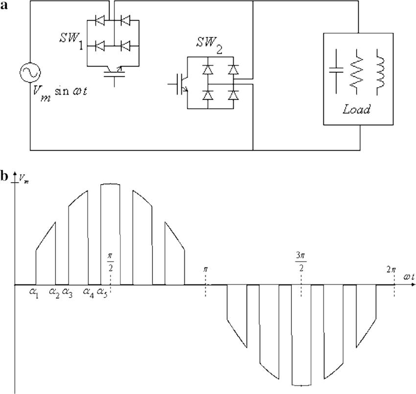 a Circuit of Pulse-width modulation (PWM) AC converter. b