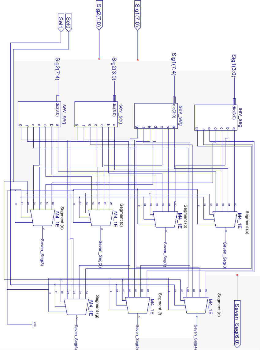 medium resolution of schematic diagram of the m sig display sub cell