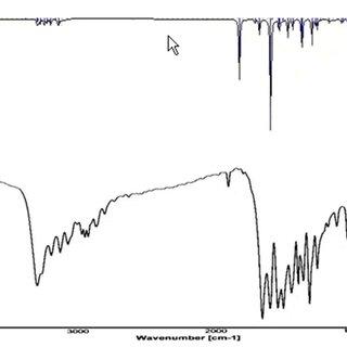 (PDF) FT-IR, FT-Raman Spectra and Ab Initio HF, DFT