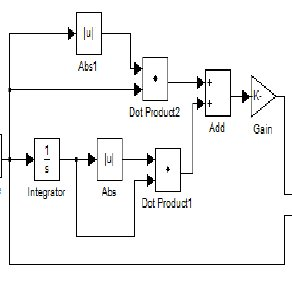(PDF) MODELING AND SIMULATION OF SENSORLESS CONTROL OF