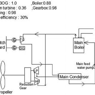 Ge Z Wave 4 Way Switch Wiring Diagram. Diagrams. Wiring
