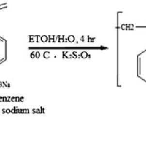 Reaction between styrene and 4-vinylbenzenesulfonic acid