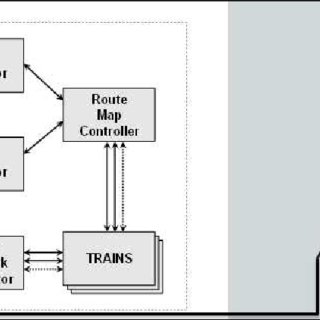 Settings for the export of tunnel's situation plan from