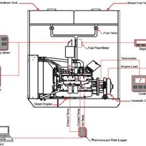 A schematic diagram of EGR system | Download Scientific Diagram