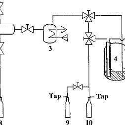Diagram of the gas circuit. 1, vacuum pump; 2, mixing