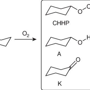 (PDF) Metal-TUD-1 Catalyzed Aerobic Oxidation of