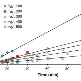 Chemical structure of Mordant Violet 40 dye (Molecular
