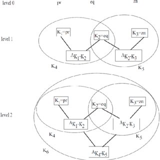 Graphical Representation of the Deterministic Finite
