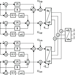 (PDF) Dynamic Performance of a Back-to-Back HVDC Station