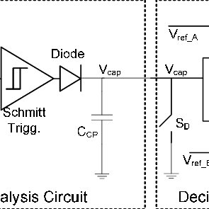 (PDF) A Calibration Circuit for Reconfigurable Smart ADC