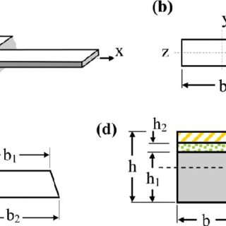 (PDF) Validity and Accuracy of Resonance Shift Prediction