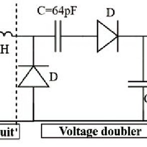 (PDF) Development of Compact and High-Efficient Simple CPW