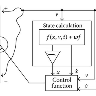 Schematic diagram of the variable capacitor model using a