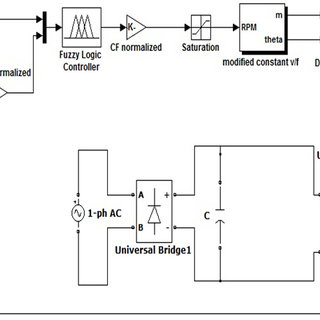 Steady state equivalent circuit of a squirrel cage