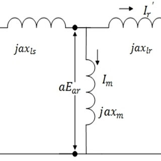(PDF) A Fuzzy V/F Control for High Performance Induction
