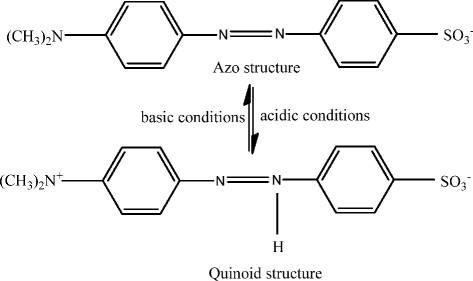 Structural forms of methyl orange under acidic and basic