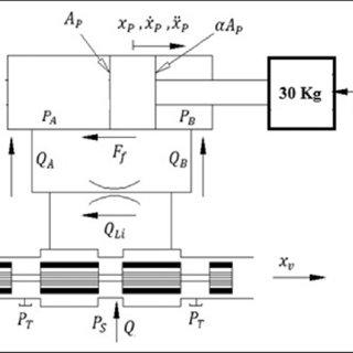 Schematic diagram of hydraulic press machine emulator