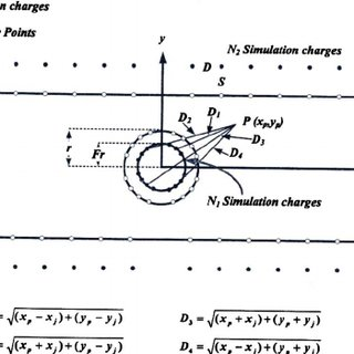 (PDF) Effect of configuration and dimensions of reactor