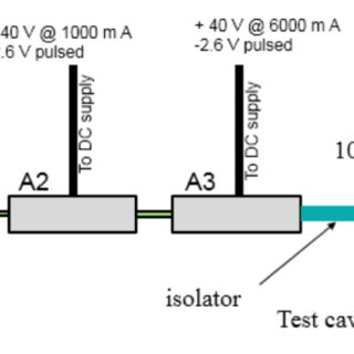 Fig. B2. Mechanical drawing of the test cavity cap showing