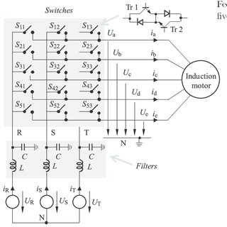 (PDF) High Performances of Five-Phase Induction Machine